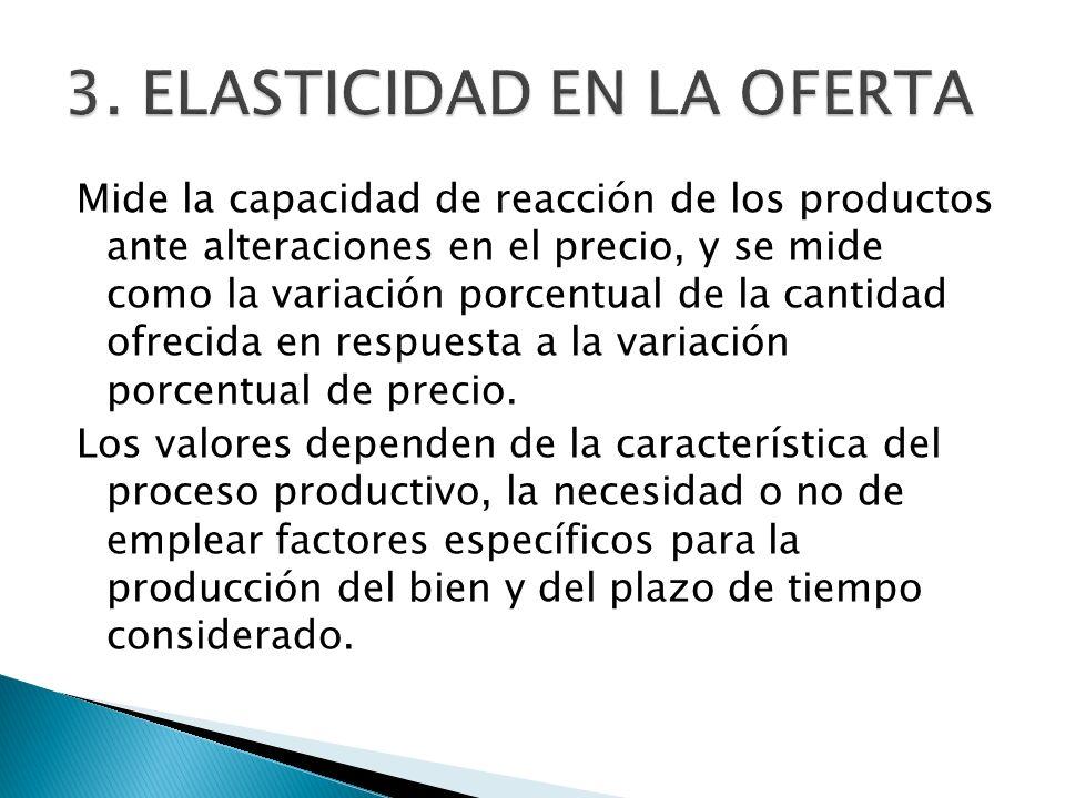 3. ELASTICIDAD EN LA OFERTA