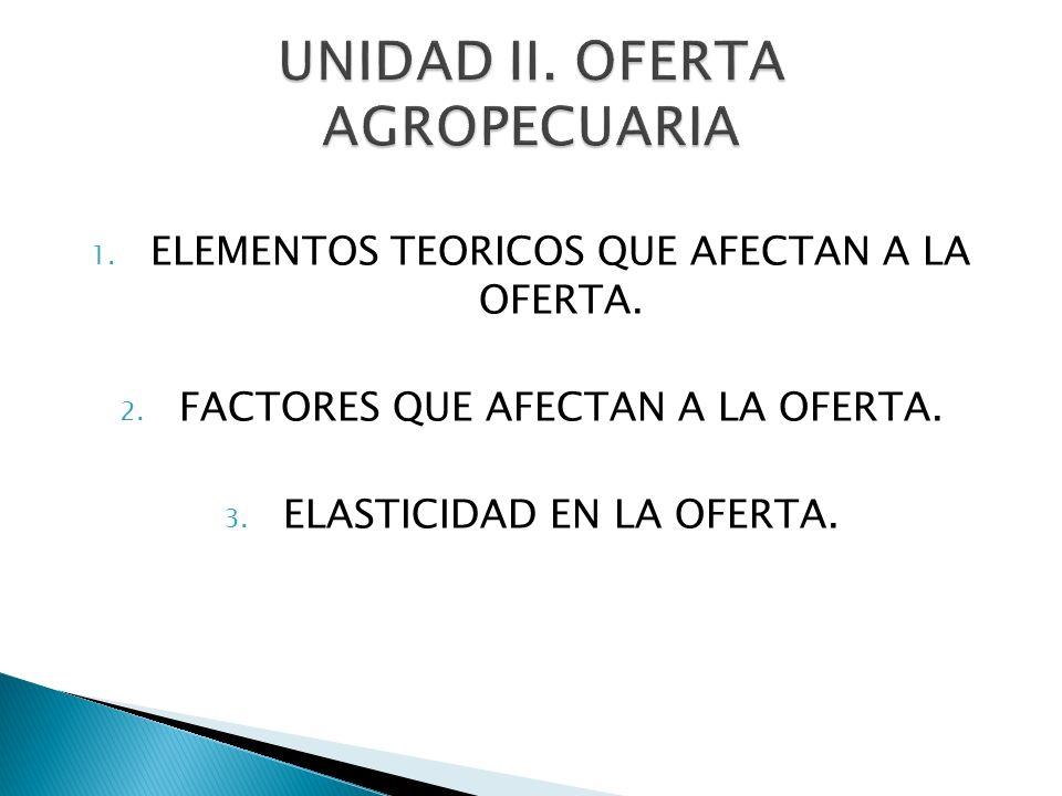 UNIDAD II. OFERTA AGROPECUARIA