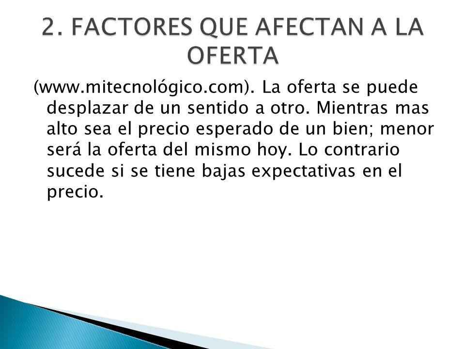 2. FACTORES QUE AFECTAN A LA OFERTA