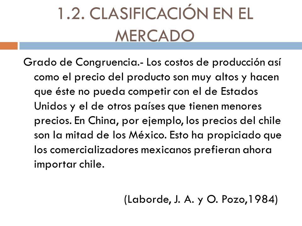 1.2. CLASIFICACIÓN EN EL MERCADO