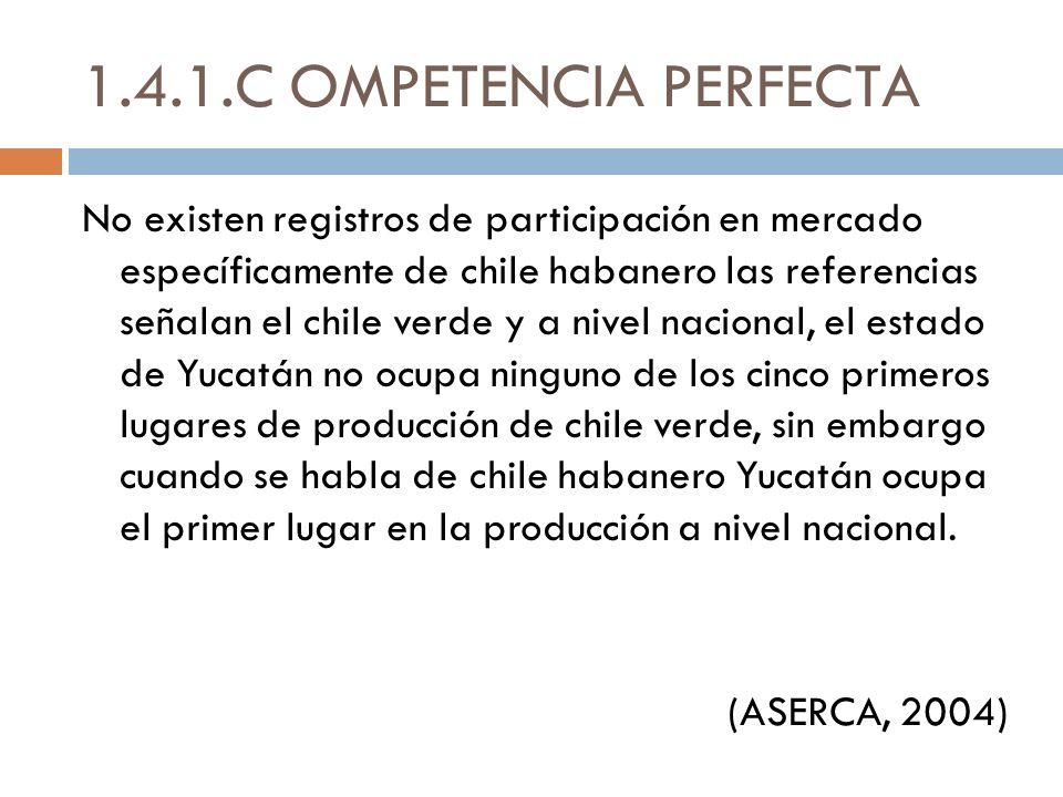 1.4.1.C OMPETENCIA PERFECTA