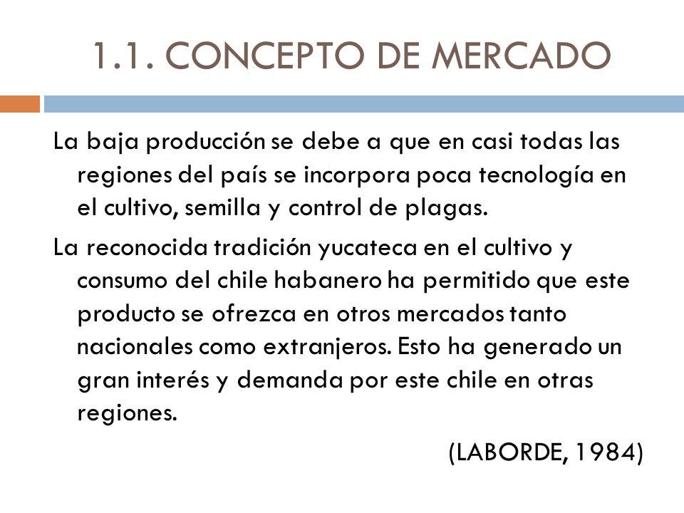 1.1. CONCEPTO DE MERCADO
