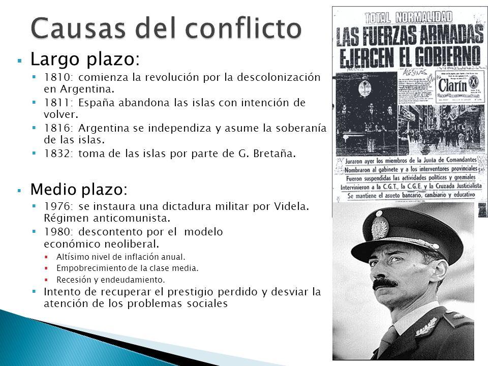 Causas del conflicto Largo plazo: Medio plazo: