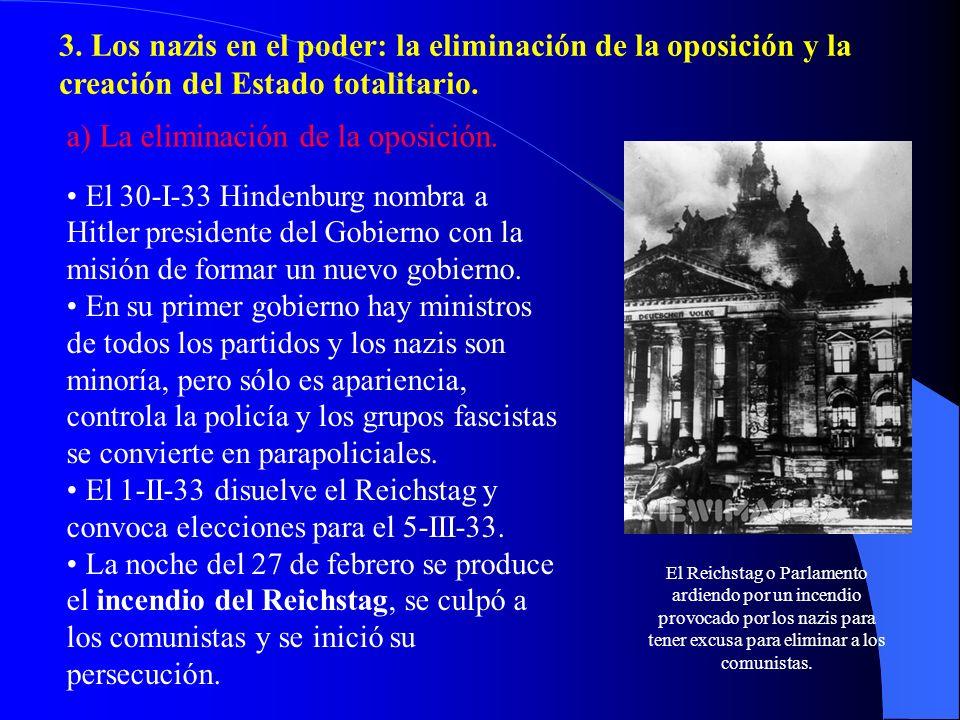 a) La eliminación de la oposición.