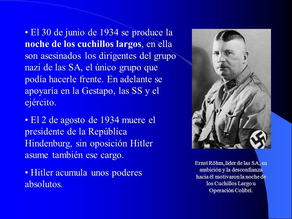 Hitler acumula unos poderes absolutos.