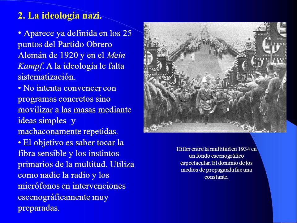 2. La ideología nazi.