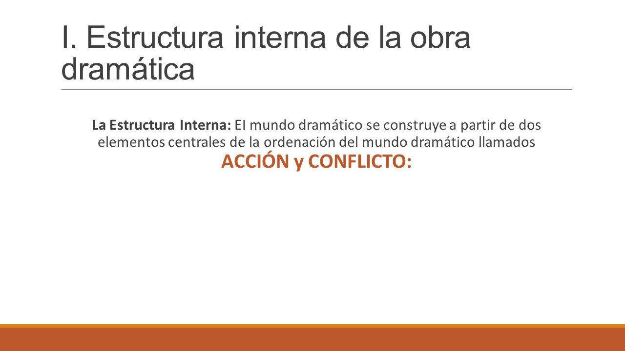 I. Estructura interna de la obra dramática