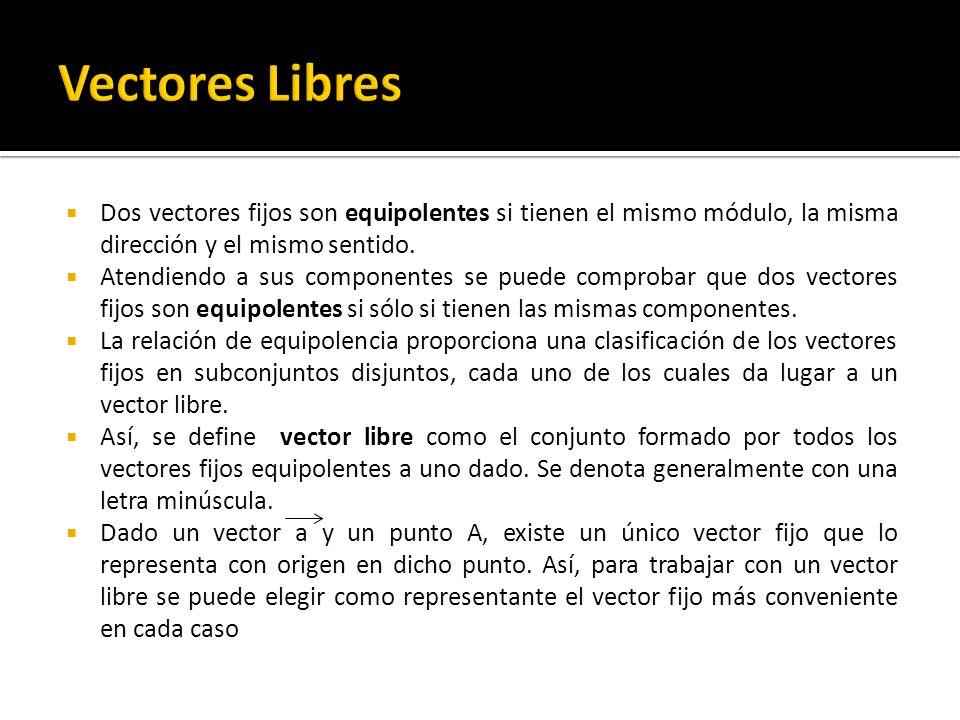Vectores Libres Dos vectores fijos son equipolentes si tienen el mismo módulo, la misma dirección y el mismo sentido.