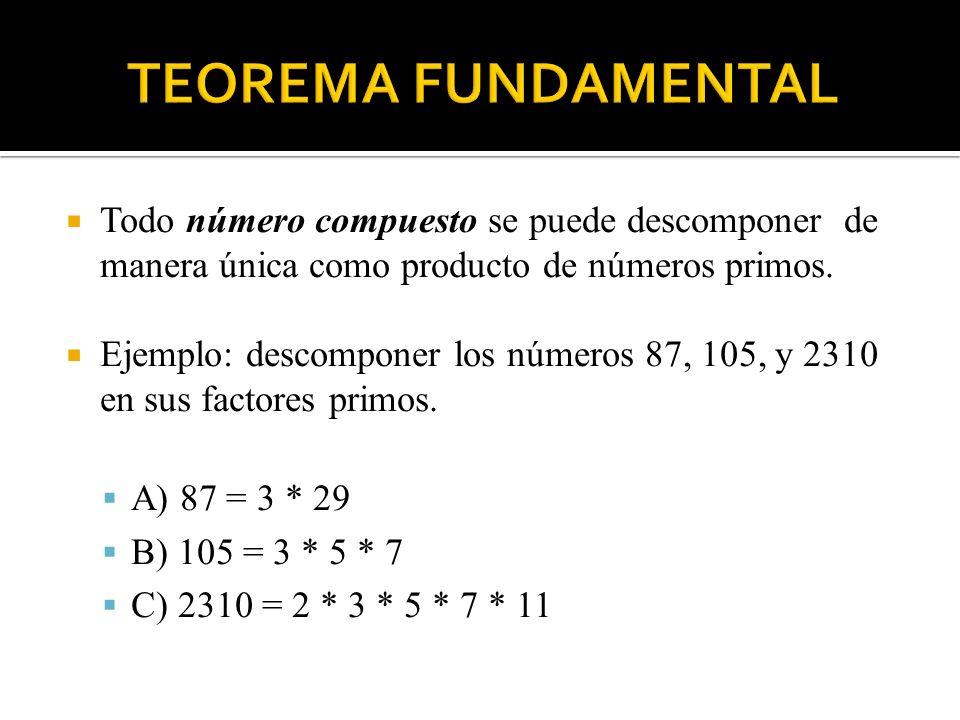 TEOREMA FUNDAMENTAL Todo número compuesto se puede descomponer de manera única como producto de números primos.