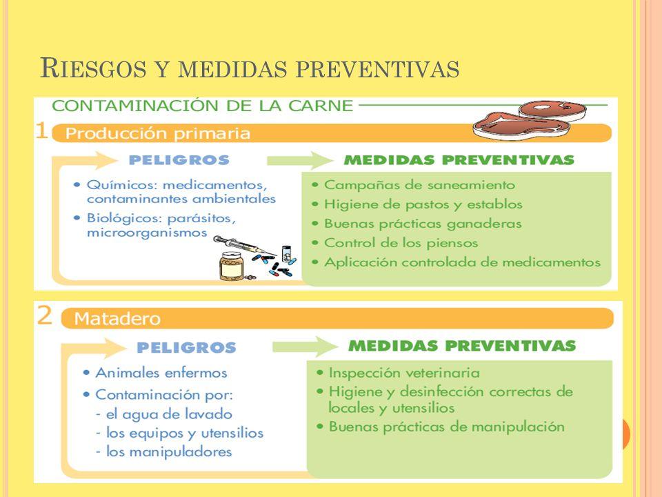 Riesgos y medidas preventivas
