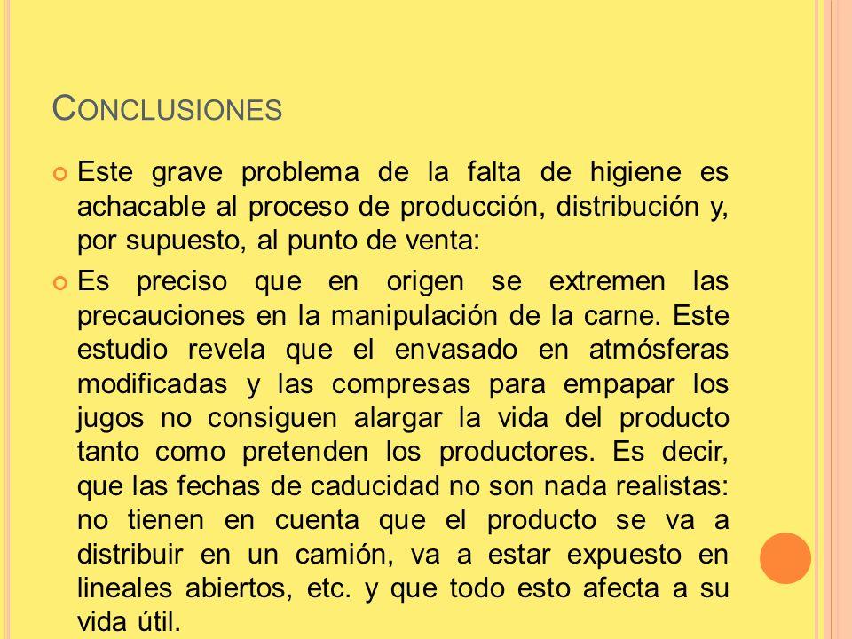 Conclusiones Este grave problema de la falta de higiene es achacable al proceso de producción, distribución y, por supuesto, al punto de venta: