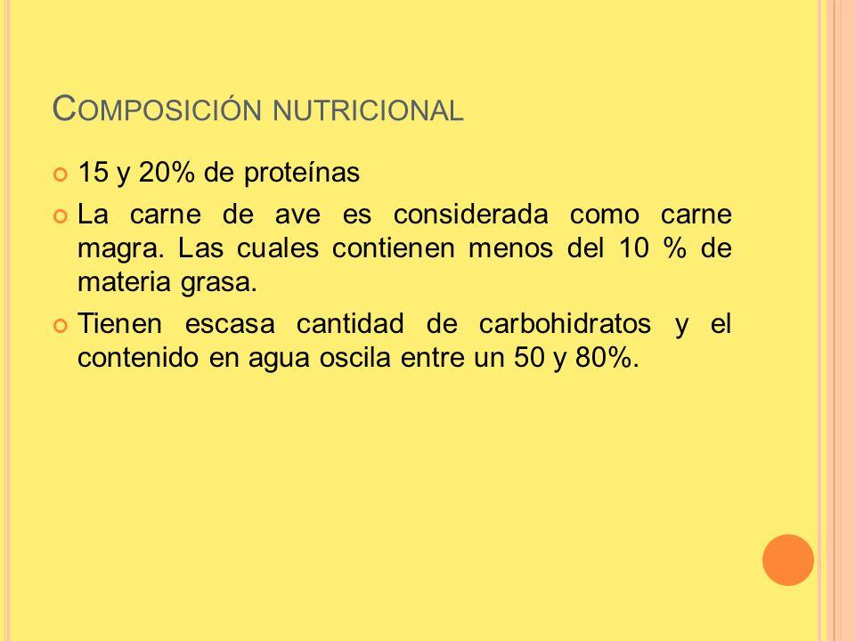Composición nutricional