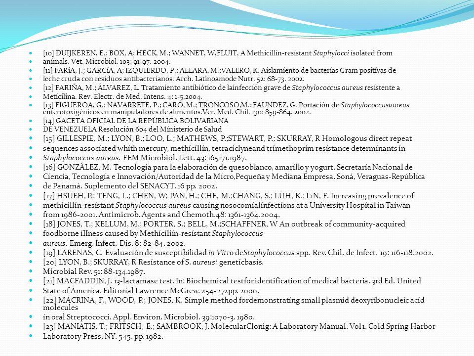 Staphylococcus aureus. FEM Microbiol. Lett. 43: 165171.1987.