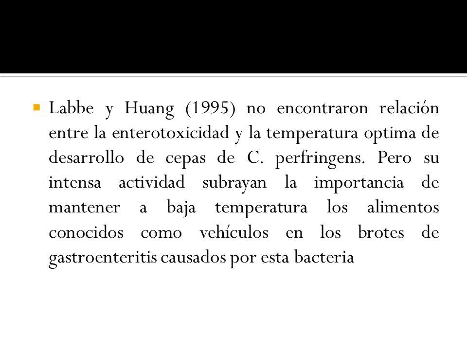Labbe y Huang (1995) no encontraron relación entre la enterotoxicidad y la temperatura optima de desarrollo de cepas de C.