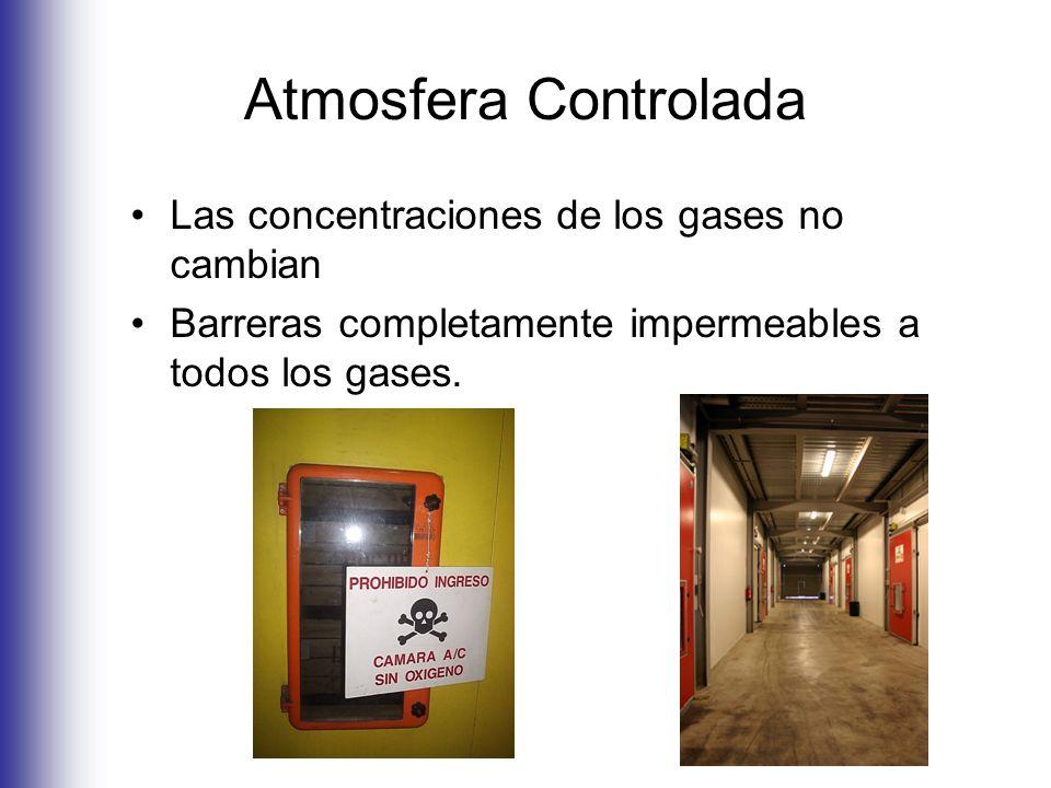 Atmosfera Controlada Las concentraciones de los gases no cambian