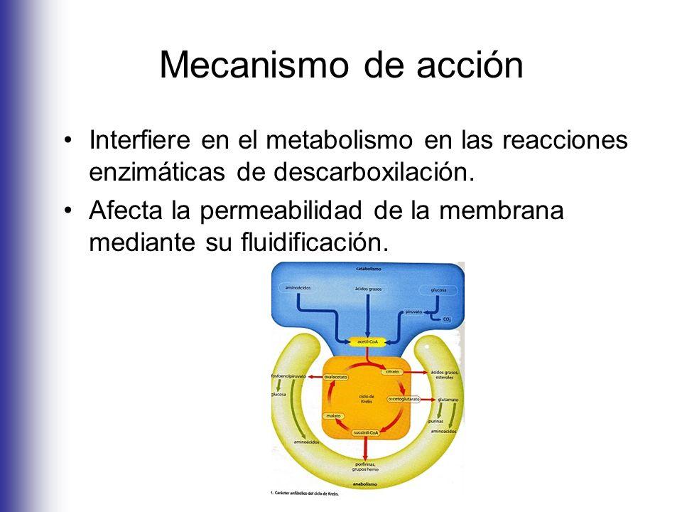 Mecanismo de acción Interfiere en el metabolismo en las reacciones enzimáticas de descarboxilación.