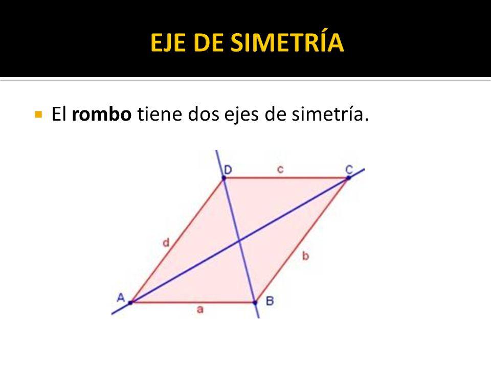 EJE DE SIMETRÍA El rombo tiene dos ejes de simetría.