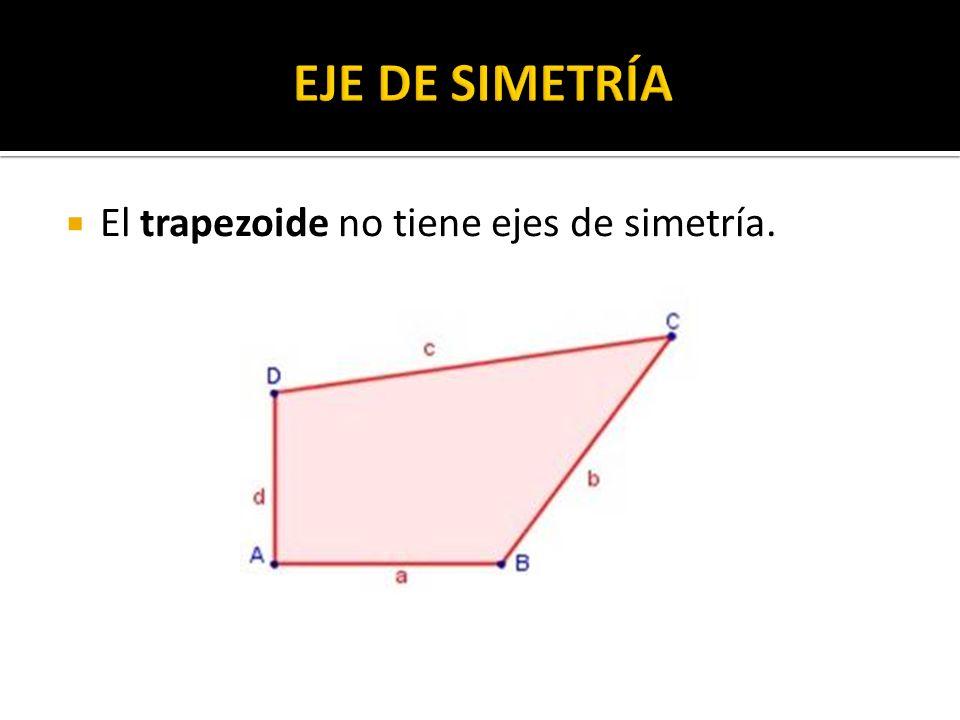 EJE DE SIMETRÍA El trapezoide no tiene ejes de simetría.