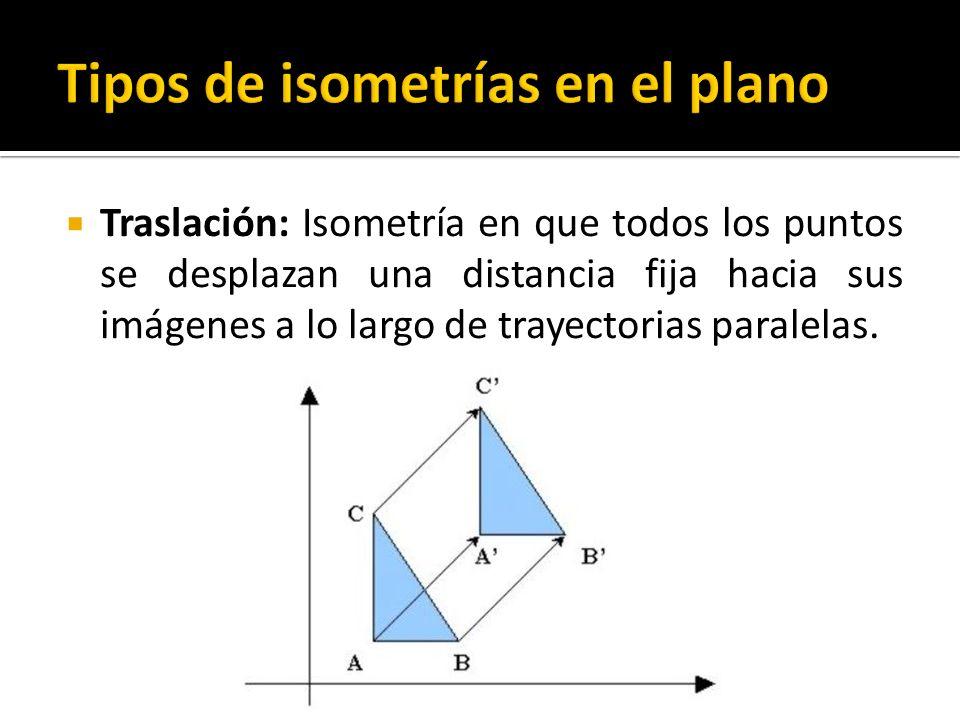 Tipos de isometrías en el plano