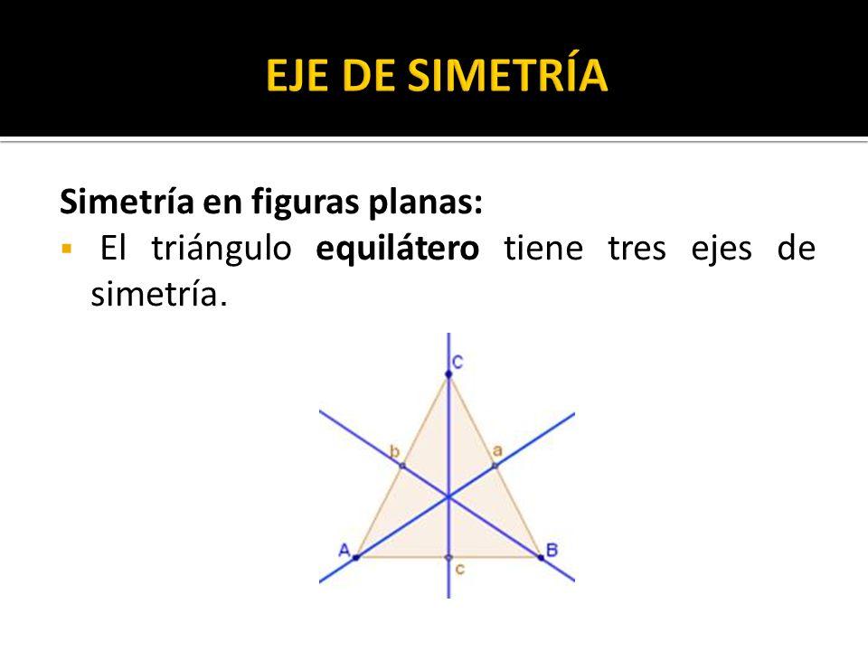 EJE DE SIMETRÍA Simetría en figuras planas: