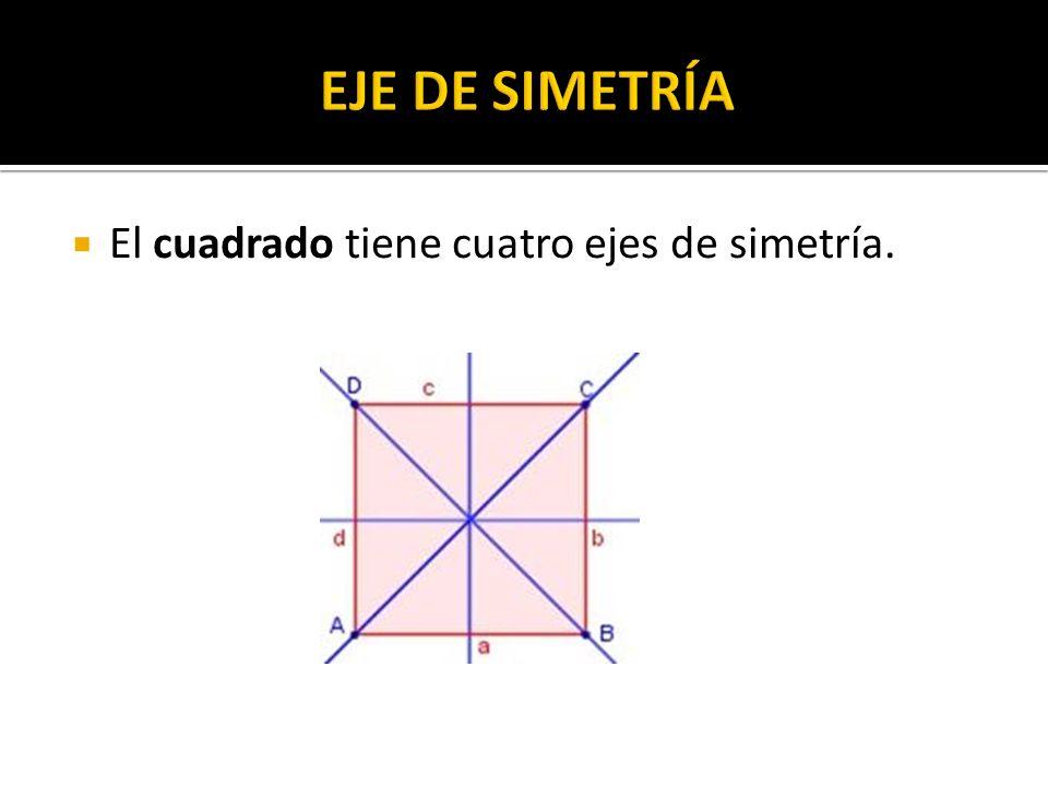 EJE DE SIMETRÍA El cuadrado tiene cuatro ejes de simetría.