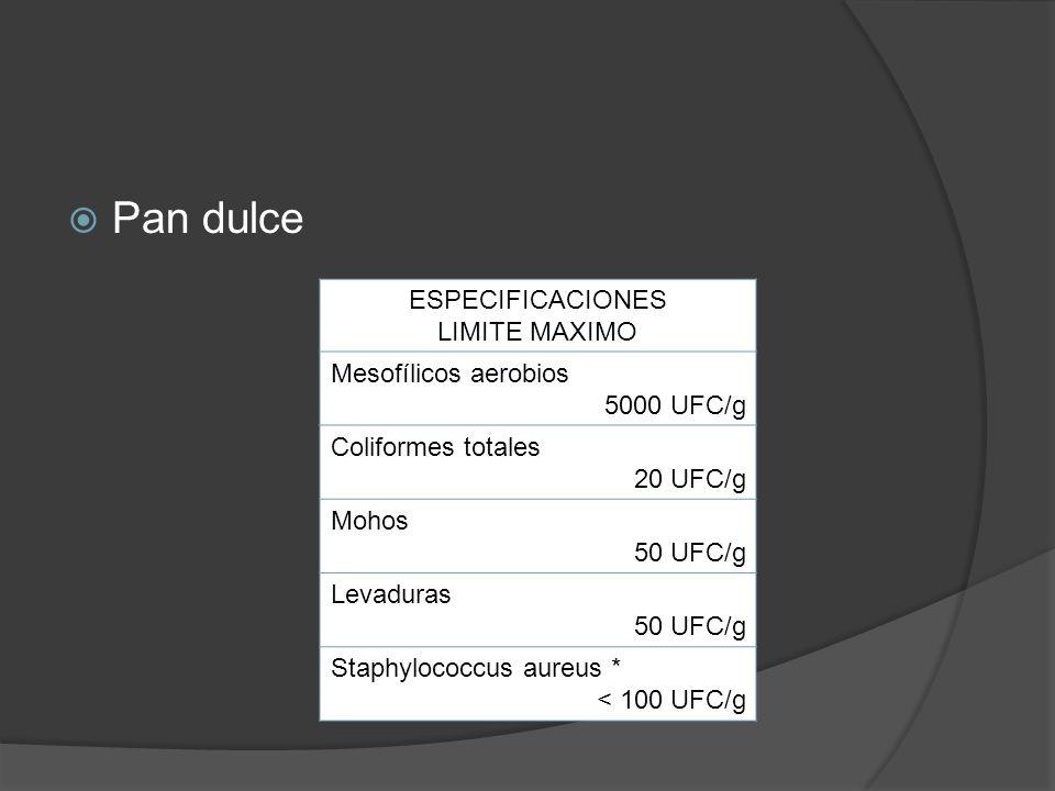 Pan dulce ESPECIFICACIONES LIMITE MAXIMO Mesofílicos aerobios
