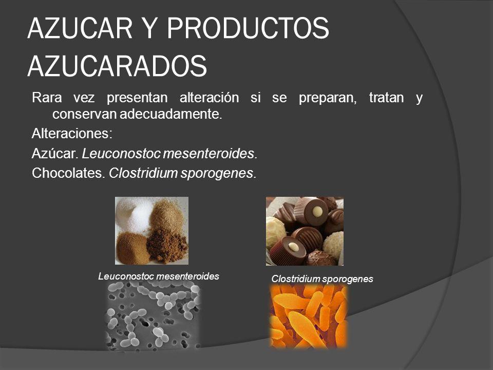 AZUCAR Y PRODUCTOS AZUCARADOS