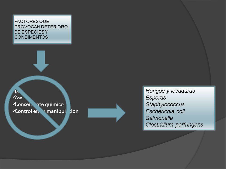 FACTORES QUE PROVOCAN DETERIORO DE ESPECIES Y CONDIMENTOS