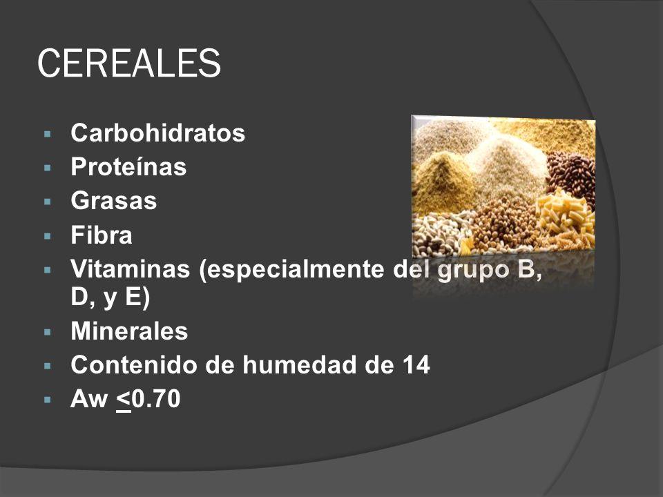 CEREALES Carbohidratos Proteínas Grasas Fibra