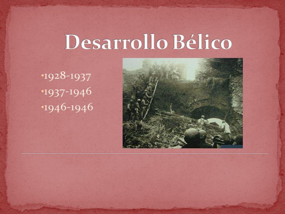 Desarrollo Bélico 1928-1937 1937-1946 1946-1946