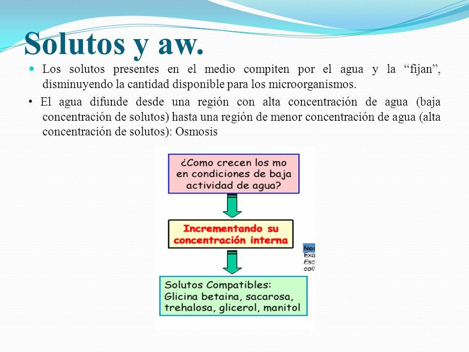 Solutos y aw. Los solutos presentes en el medio compiten por el agua y la fijan , disminuyendo la cantidad disponible para los microorganismos.