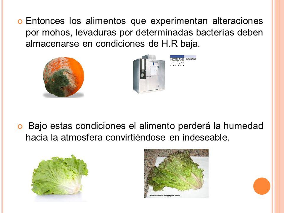 Entonces los alimentos que experimentan alteraciones por mohos, levaduras por determinadas bacterias deben almacenarse en condiciones de H.R baja.