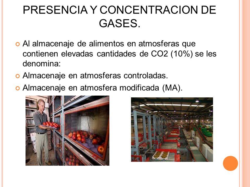 PRESENCIA Y CONCENTRACION DE GASES.