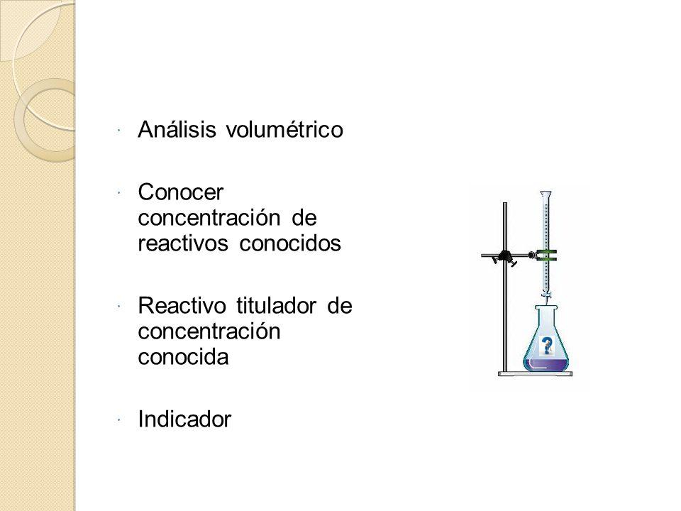 Análisis volumétrico Conocer concentración de reactivos conocidos. Reactivo titulador de concentración conocida.