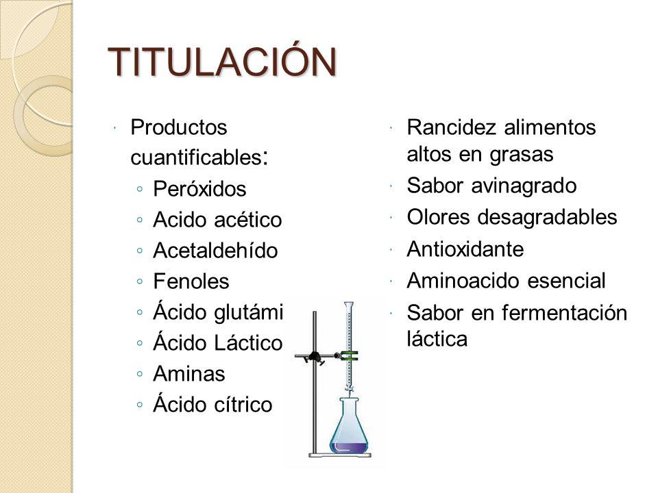 TITULACIÓN Productos cuantificables: Peróxidos Acido acético