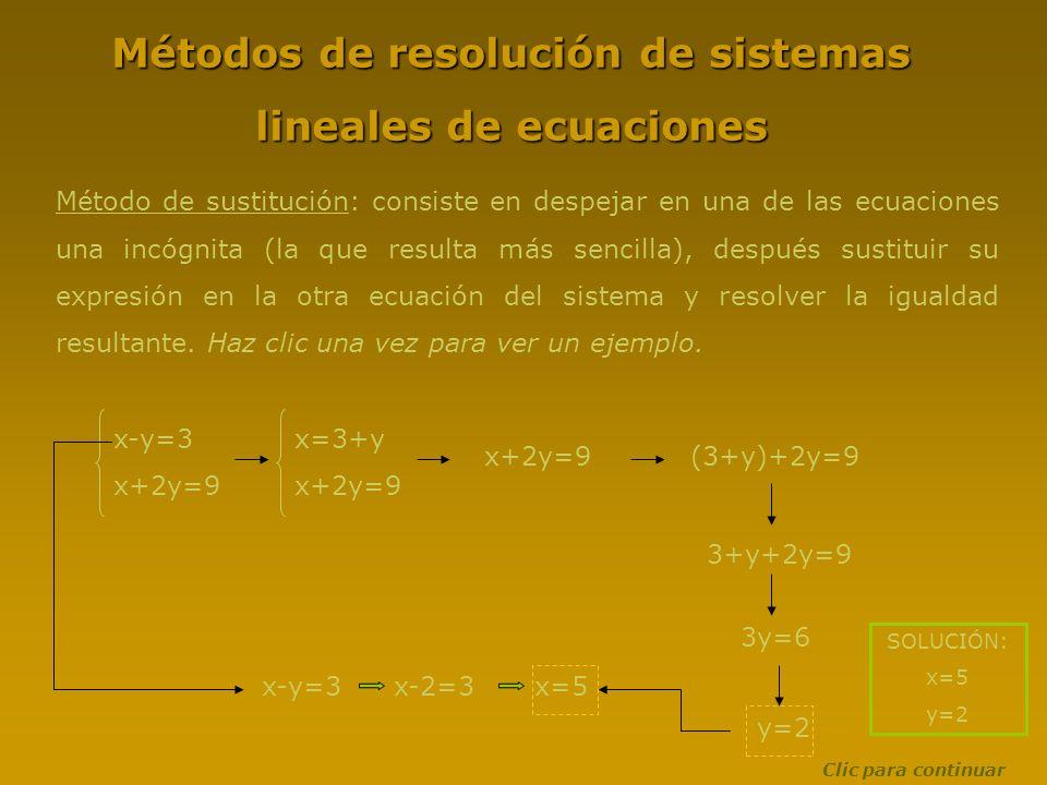 Métodos de resolución de sistemas lineales de ecuaciones