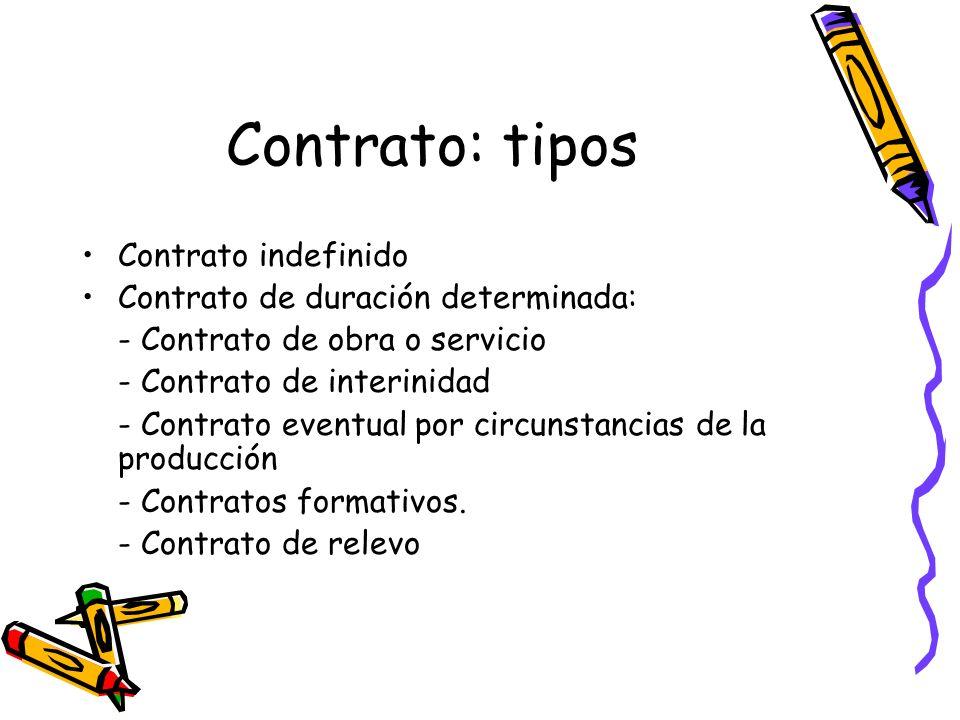 Contrato: tipos Contrato indefinido Contrato de duración determinada: