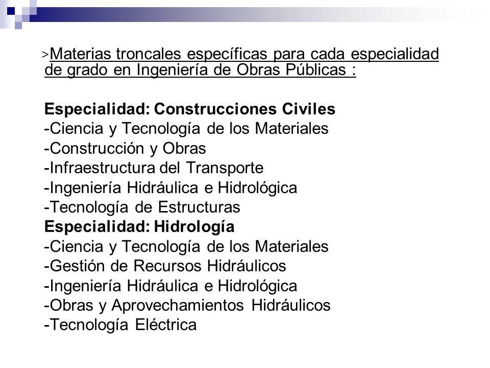 Especialidad: Construcciones Civiles