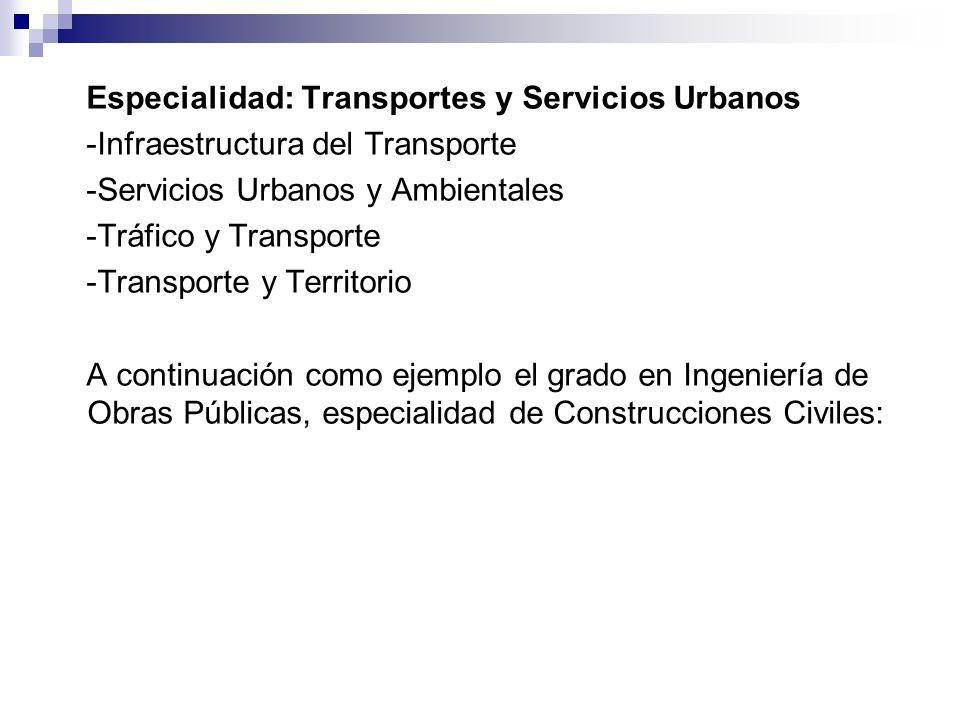 Especialidad: Transportes y Servicios Urbanos