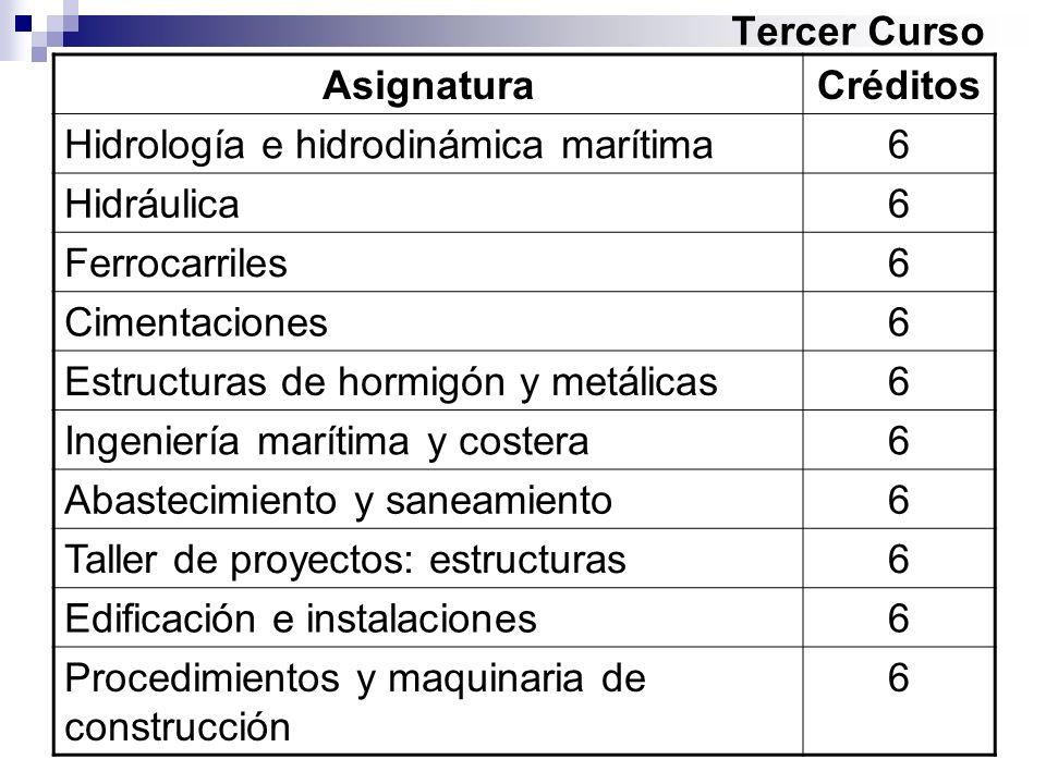 Tercer Curso Asignatura. Créditos. Hidrología e hidrodinámica marítima. 6. Hidráulica. Ferrocarriles.