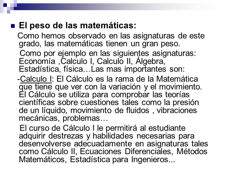 El peso de las matemáticas:
