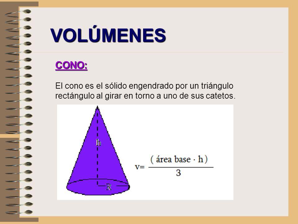 VOLÚMENES CONO: El cono es el sólido engendrado por un triángulo rectángulo al girar en torno a uno de sus catetos.