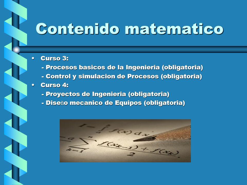 Contenido matematico Curso 3: