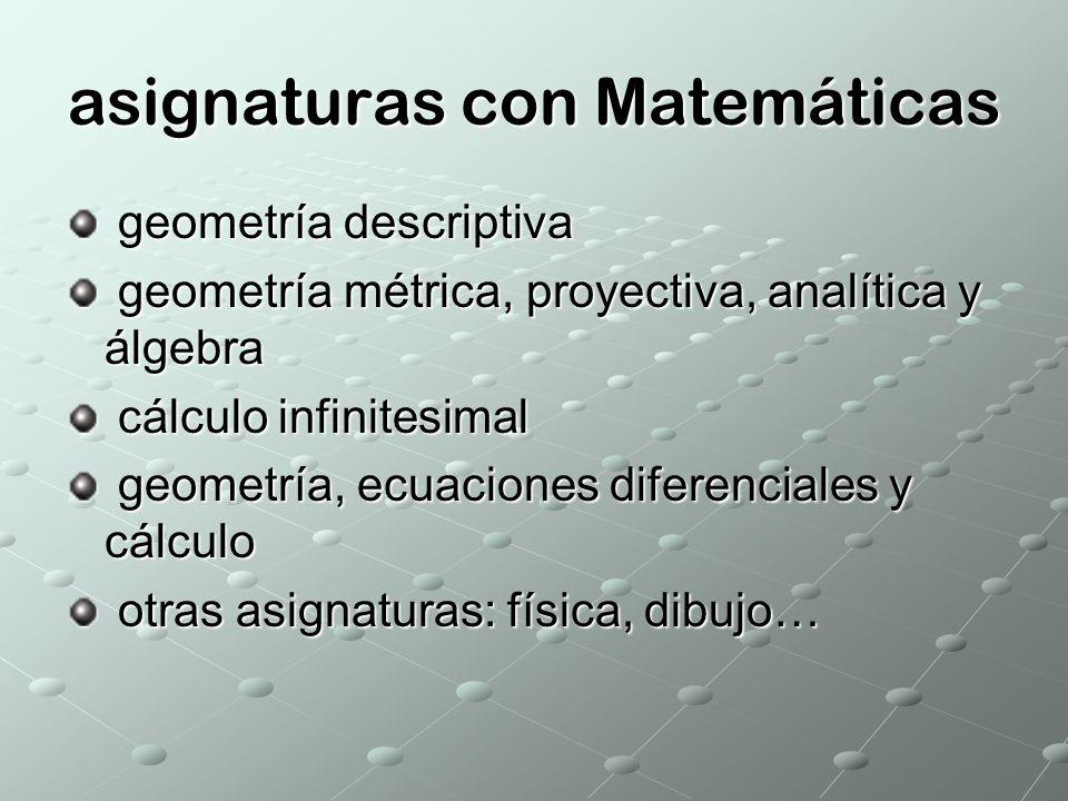asignaturas con Matemáticas