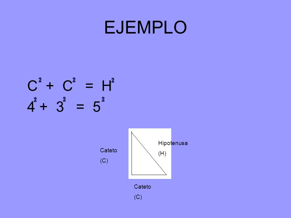 EJEMPLO C + C = H 4 + 3 = 5 Hipotenusa (H) Cateto (C) Cateto (C) 2 2 2