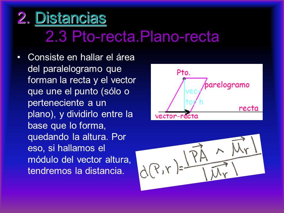 2. Distancias 2.3 Pto-recta.Plano-recta