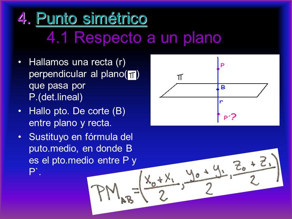 4. Punto simétrico 4.1 Respecto a un plano