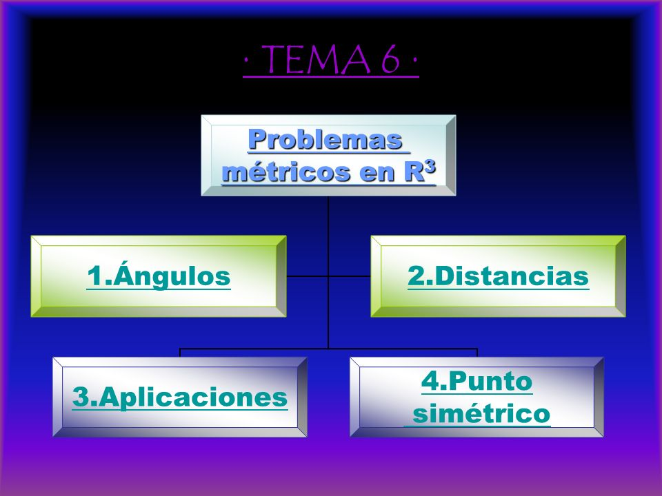 · TEMA 6 ·