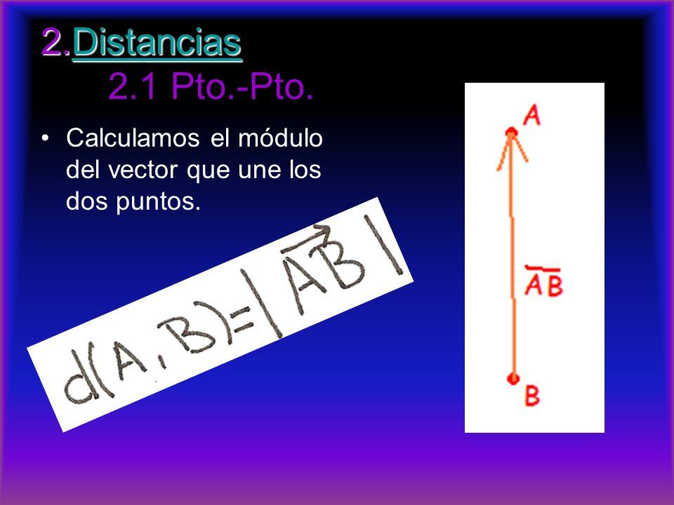2.Distancias 2.1 Pto.-Pto. Calculamos el módulo del vector que une los dos puntos.