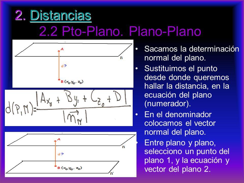 2. Distancias 2.2 Pto-Plano. Plano-Plano